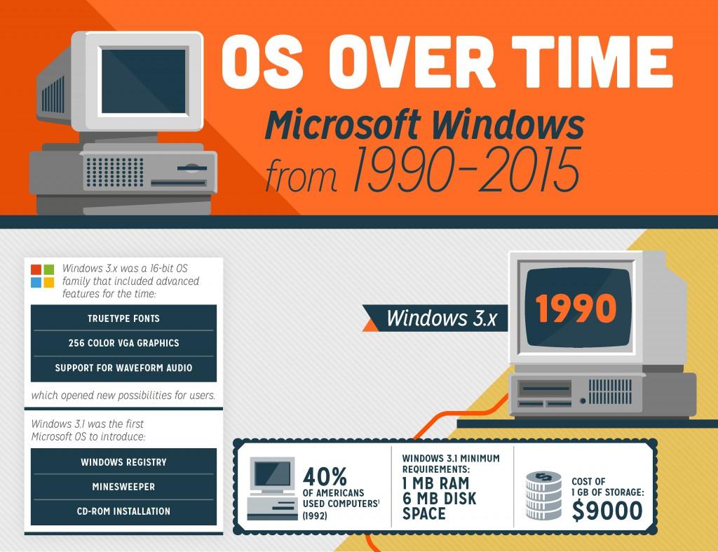 Microsoft_OShistory_ig - 1